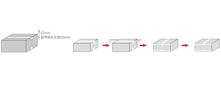泡沫箱子封箱机流程图